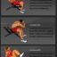 Total Gym SitUp Body Muscle เครื่องบริหารร่างกาย ทุกสัดส่วน หน้าท้อง แขน ไหล่ หลัง ขา thumbnail 3