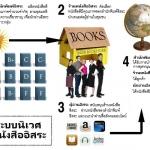 หนังสือใหญ่เล่มเล็ก (นญล)