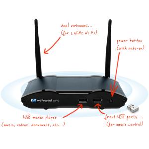 เครื่องรับ-ส่งภาพและเสียงไร้สาย 2.4G Wepresent รุ่น WIPG-2000s
