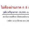 แชร์เลย สถาบันการพลศึกษา เปิดสอบพนักงานราชการ ไม่ต้องผ่านภาค ก 8 อัตรา ตั้งแต่วันที่ 12 - 16 มีนาคม 2561